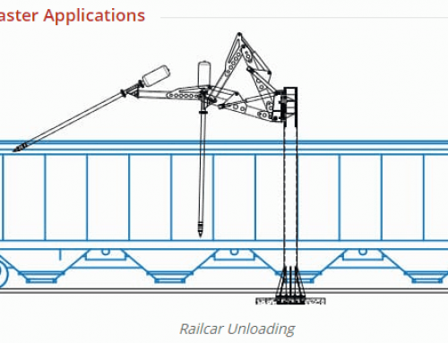 CASE STUDY: Telematics Enhance HopperPopper Truck & Railcar Unloading System's Capabilities