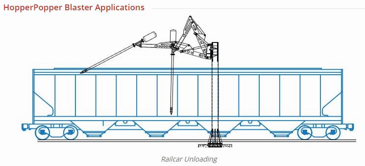 Railcarunloadinggraphic
